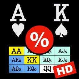 PokerCruncher for iPad - Adv
