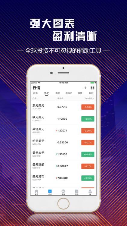 必拓环球CFD screenshot-4