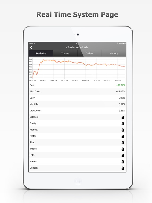 Best Forex Calendar.Myfxbook On The App Store