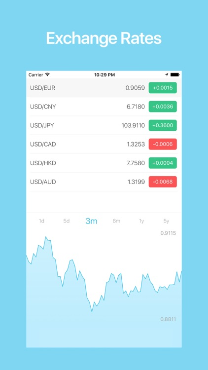 money converter:Currency app