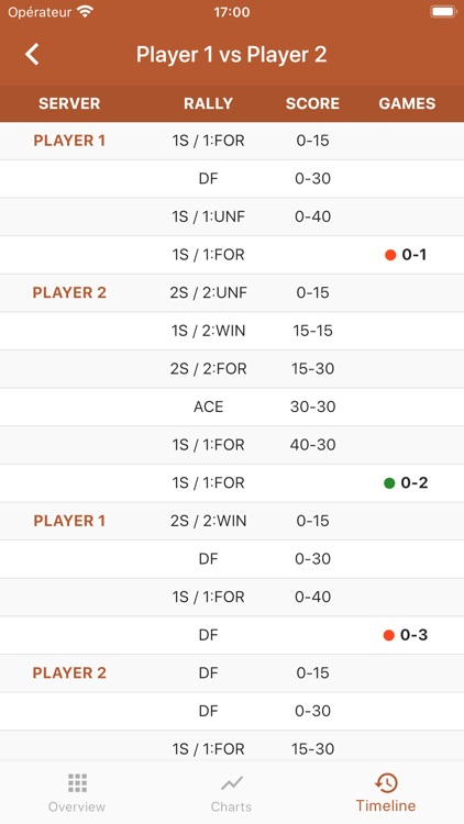 Tennis • Tracker screenshot-4