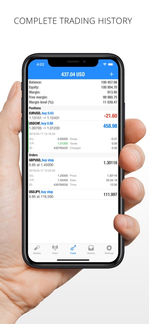 10 Best Forex Trading app for iphone (iOS) and Android Devices