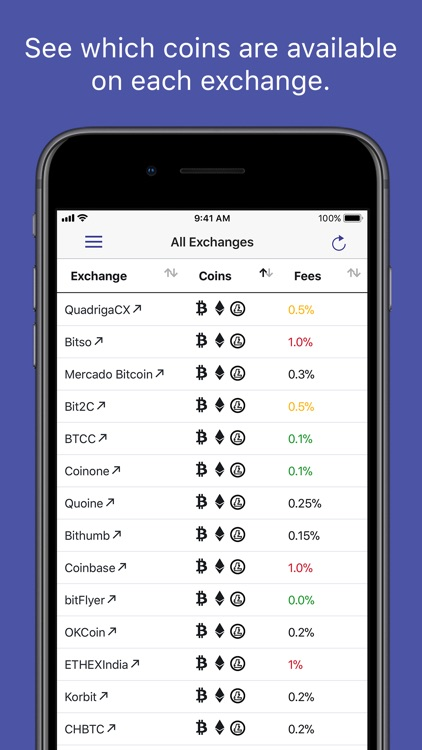 Crypto Exchanges Mobile