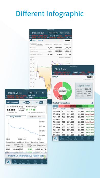 AASTOCKS M+ Mobile screenshot three
