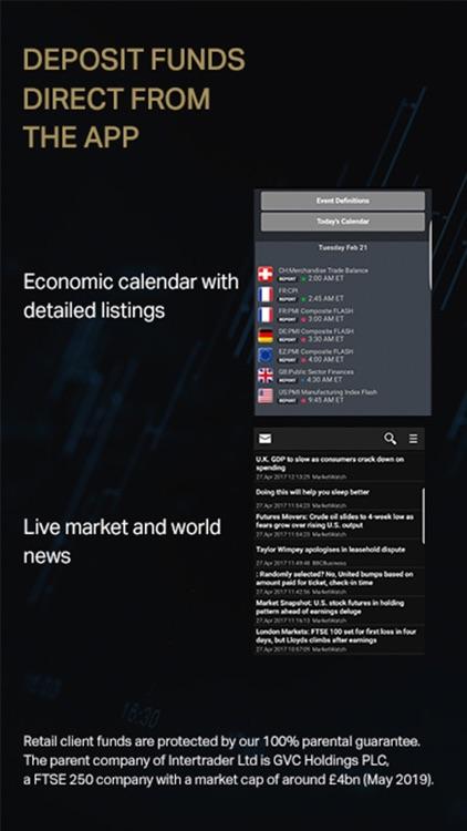 Intertrader – Trading App screenshot-4