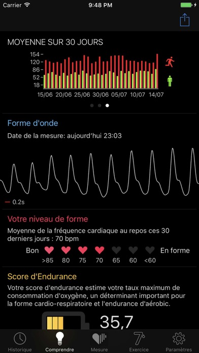 messages.download Cardiio: Rythme Cardiaque software