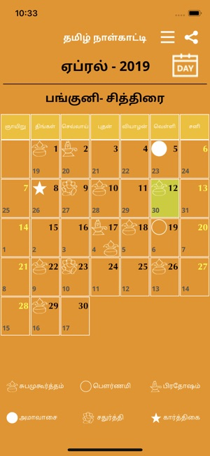 Auspicious dates and time for education