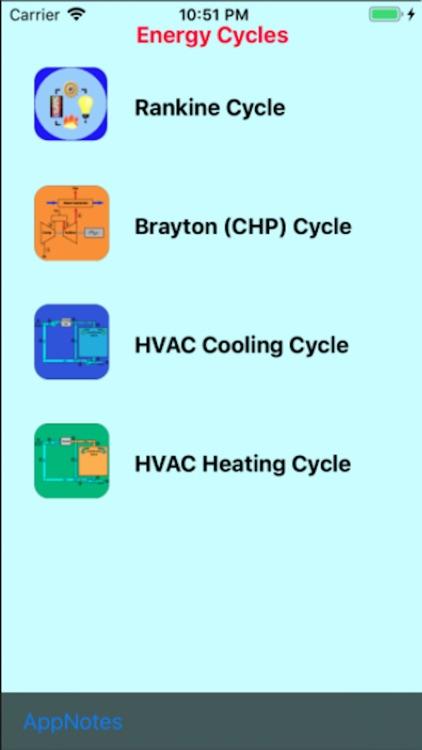 Energy Cycles