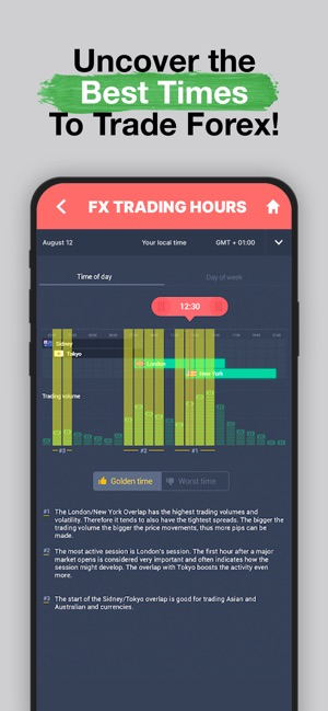 Best forex course to trade the news
