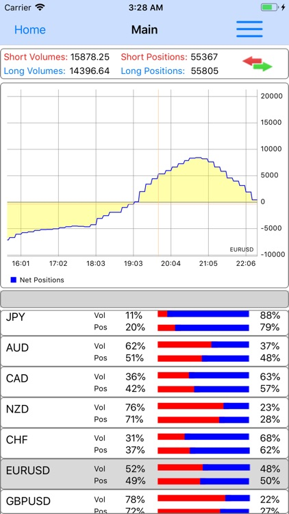 Forex Sentiment Market screenshot-5