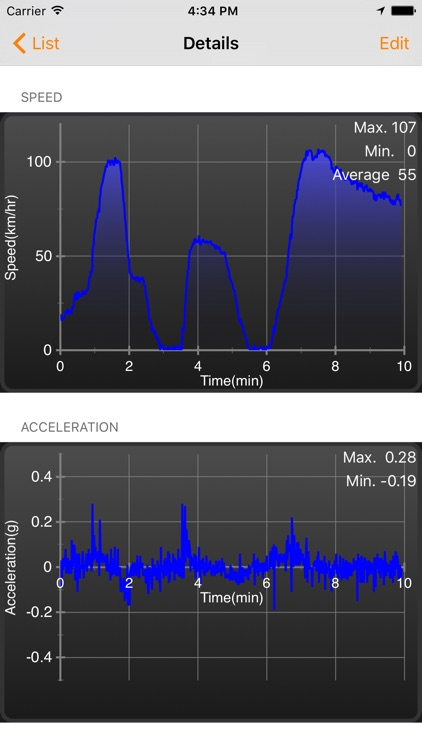 Speedometer Pro + screenshot-4