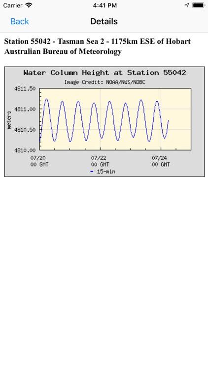 NOAA Buoys - Charts & Weather screenshot-6