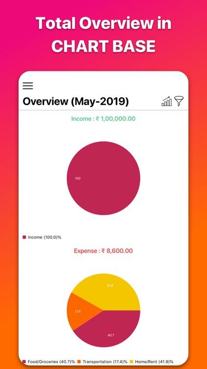 budget planner - Money Tracker screenshot-7