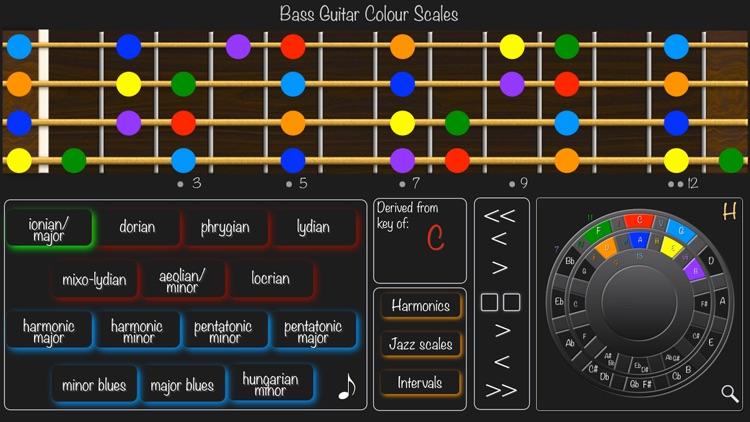Bass Guitar Colour Scales