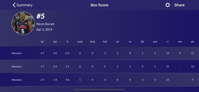 Easy Stats for Basketball on the App Store
