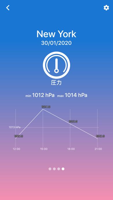 天気-日本の天気予報アプリ日の出日の入り時刻GPSロケータのおすすめ画像7