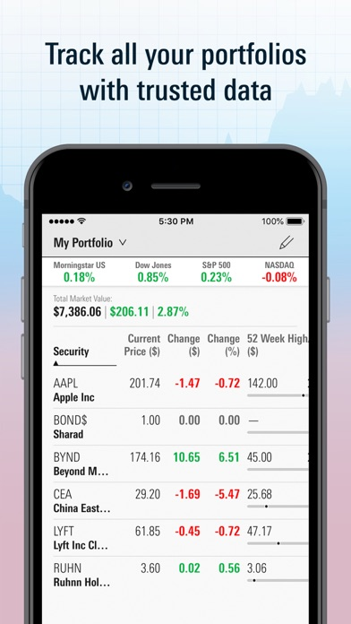 Morningstar for Investors Screenshot