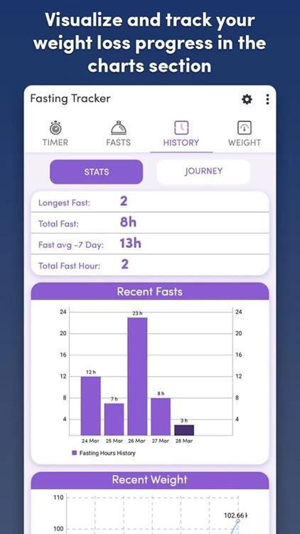 Fasting Tracker - Track fast screenshot-5