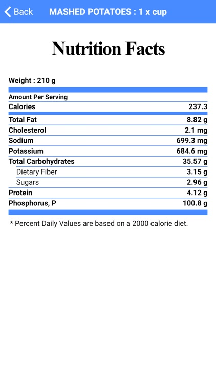 Nutritionix Food Composition screenshot-4