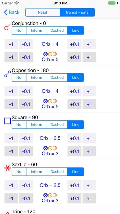 Astrological Charts Pro screenshot-7