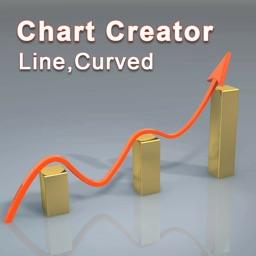 Chart creator-Line,Curved
