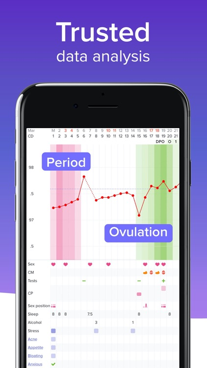 Glow Period, Fertility Tracker screenshot-8