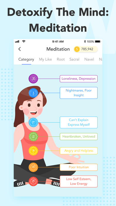 Whealthy: Health Is Wealth wiki review and how to guide