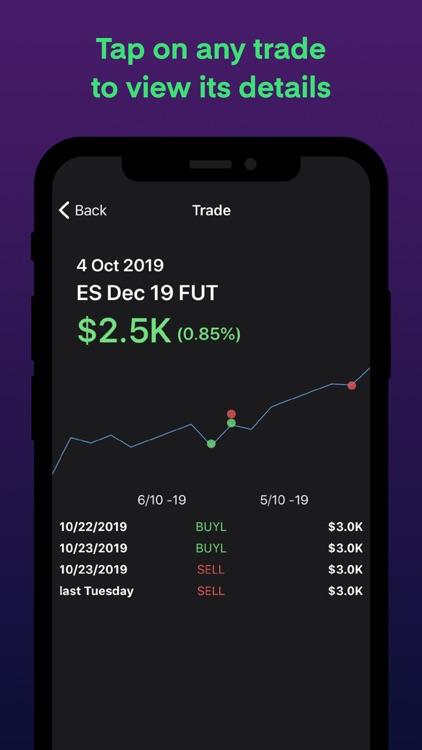 kinfo - Social Trading screenshot-5