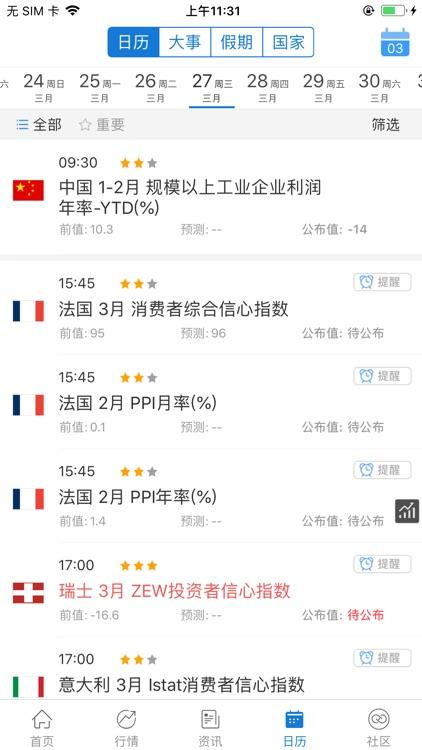 汇通财经 -  fx678外汇贵金属理财助手 screenshot-3