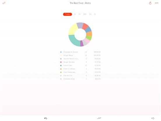 Ipad Screen Shot Revo Control 0