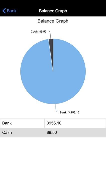 Expense Manager, Money Manager screenshot-3