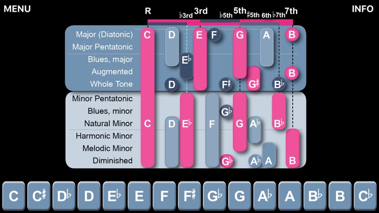 Music Theory Illustrated screenshot-3
