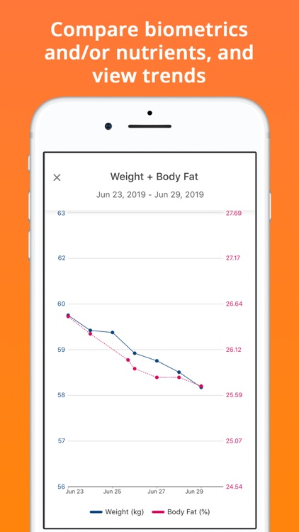 Cronometer – Nutrition Tracker screenshot-2