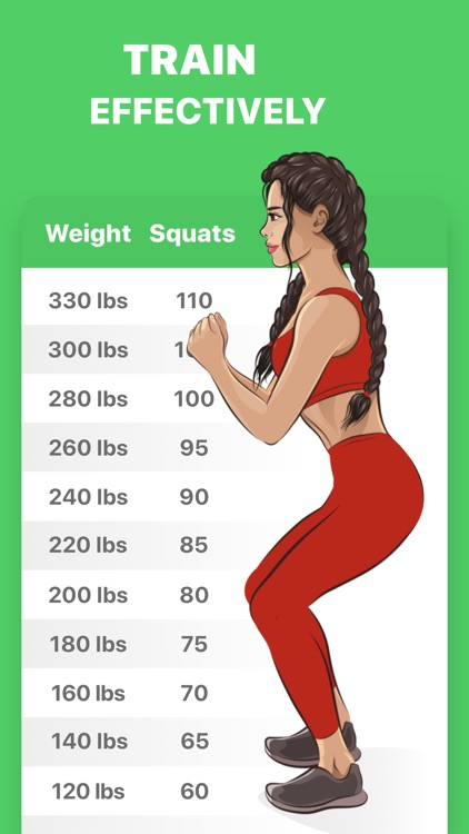 Weight Loss: At-Home Workouts