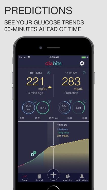 DiaBits