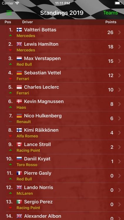 Race Calendar 2019 screenshot-4