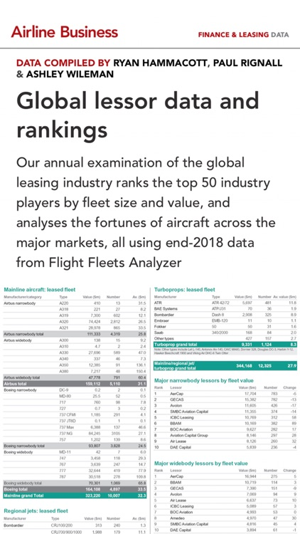Airline Business screenshot-3