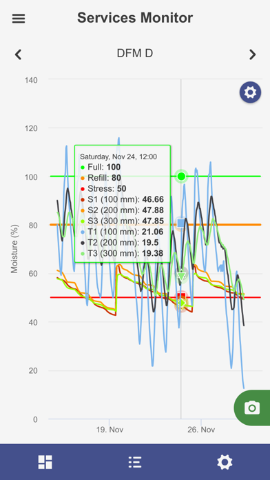 Probe Schedule Mobile screenshot three