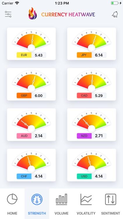 Currency Heatwave:  Forex Tool screenshot-5