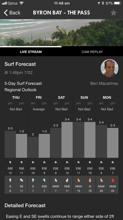 Coastalwatch Surf Check