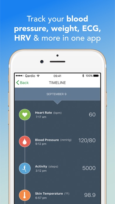 Qardio heart health