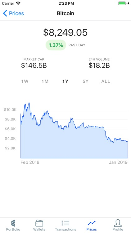 CoinTracker – Crypto Portfolio