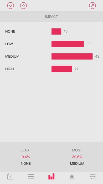 Kinditude: Build Kind Attitude screenshot 7
