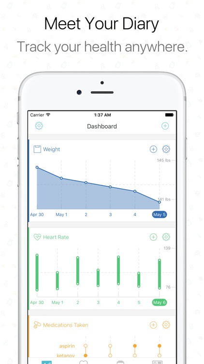 The Diary Health App screenshot-0