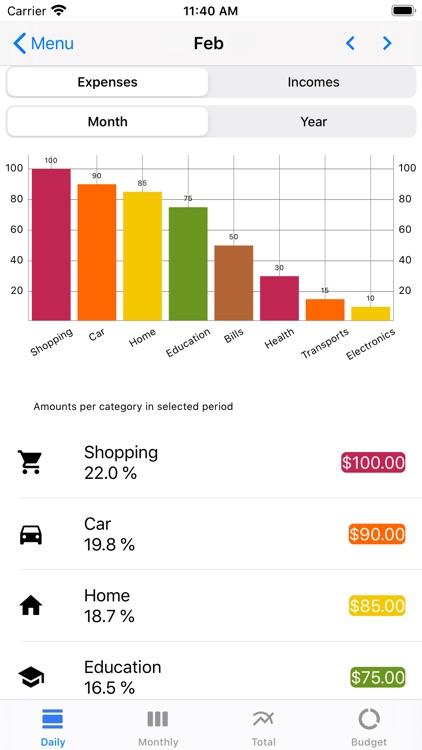 Expense monitor pro screenshot-6