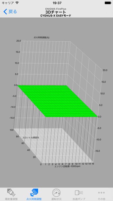 シグナスX ENIGMA FirePlus EASYモードのおすすめ画像1