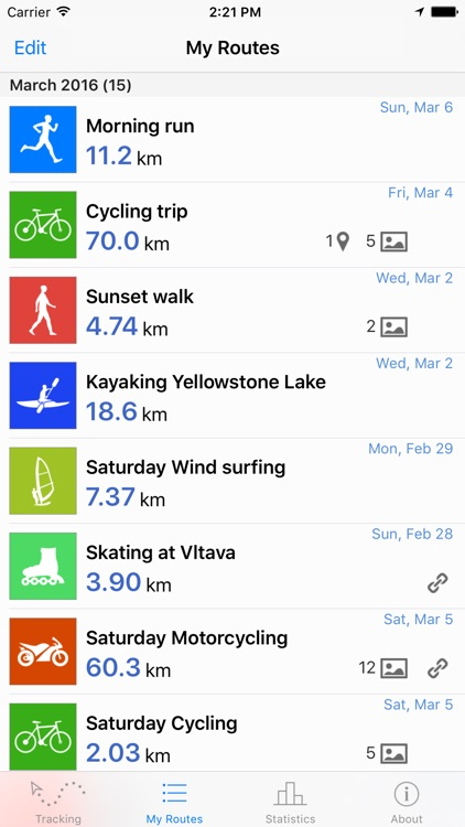 Routie ~ GPS sports tracker
