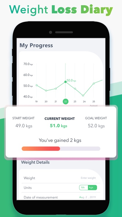 Keto Diet & Calorie Counter screenshot-3