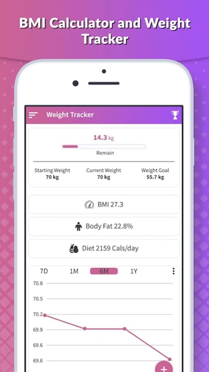 BMI Cal and Weight Tracker