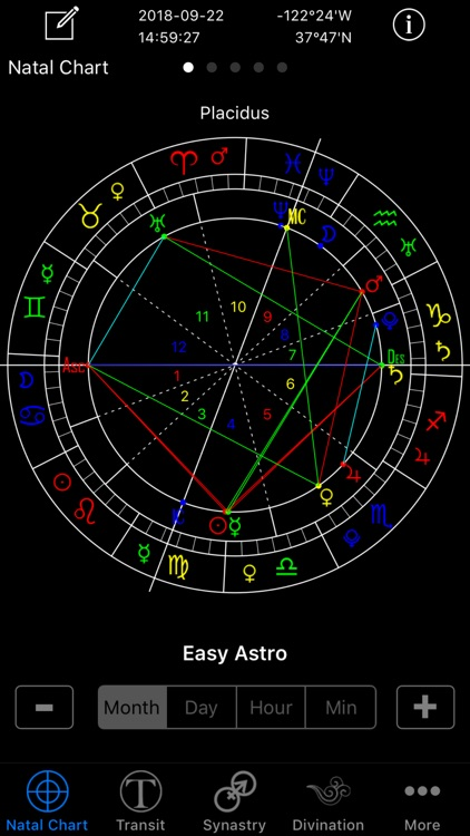 Easy Astro Astrology Charts